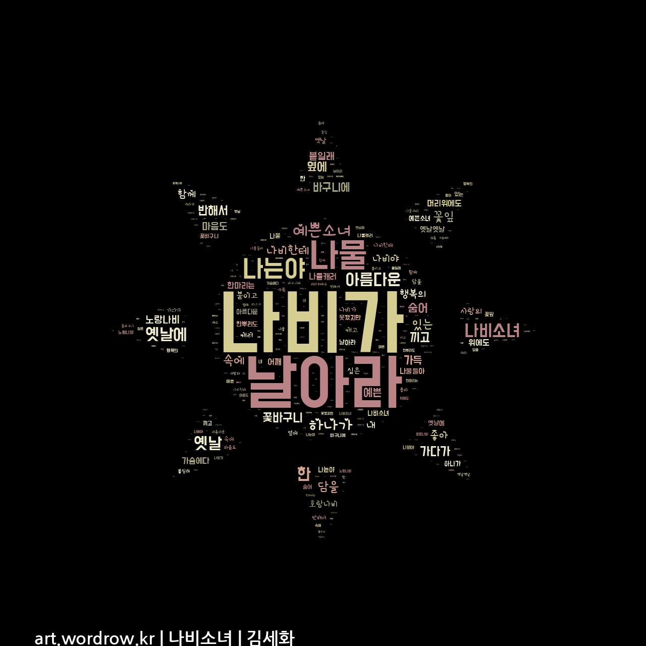워드 클라우드: 나비소녀 [김세화]-22
